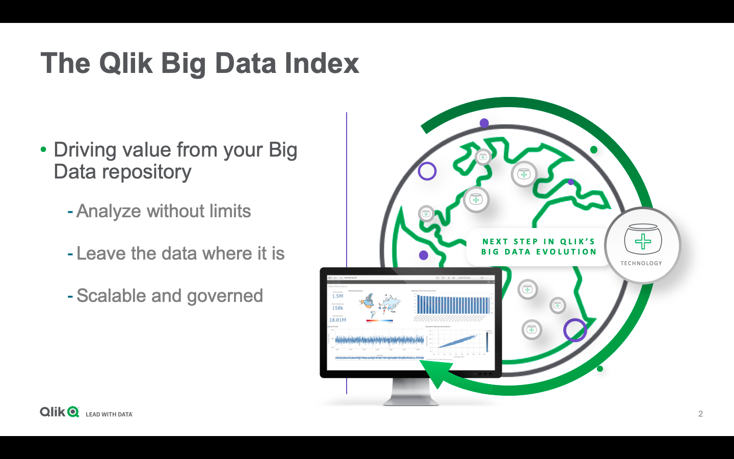 Qlik Big Data Index